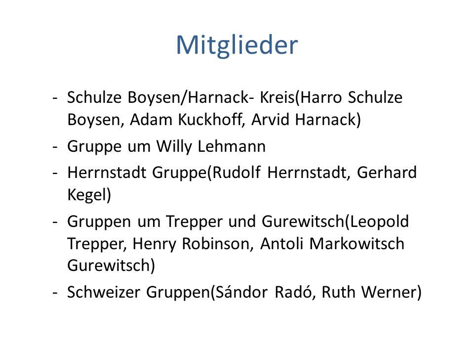 Mitglieder Schulze Boysen/Harnack- Kreis(Harro Schulze Boysen, Adam Kuckhoff, Arvid Harnack) Gruppe um Willy Lehmann.