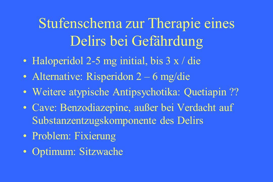 Stufenschema zur Therapie eines Delirs bei Gefährdung
