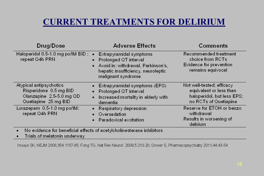 CURRENT TREATMENTS FOR DELIRIUM