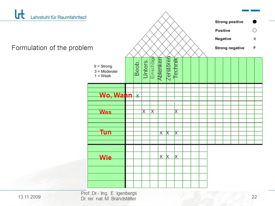 Formulation of the problem