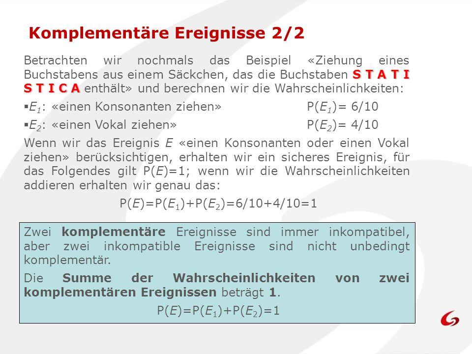 Beste Ereignis Laufzettel Vorlage Bilder - Dokumentationsvorlage ...