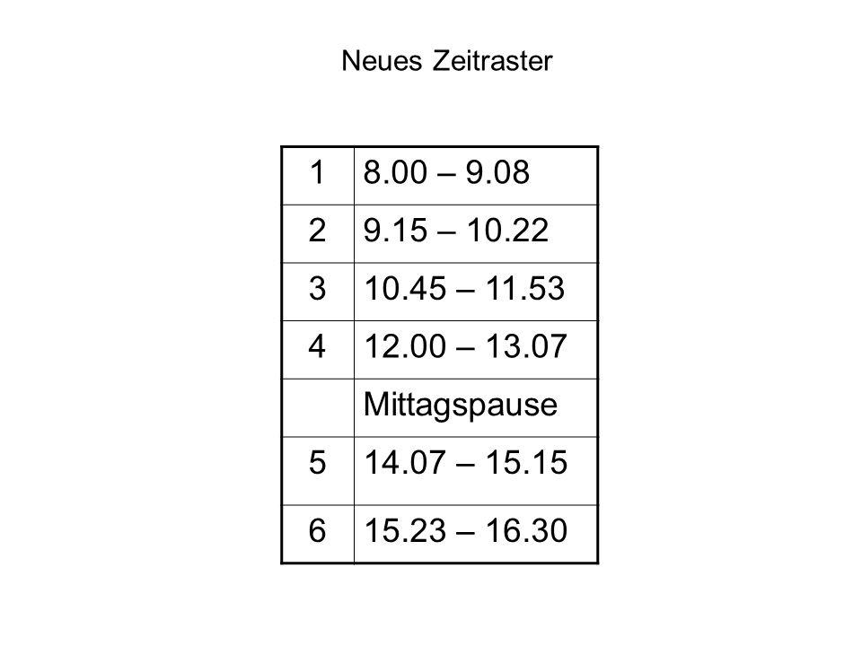 Neues Zeitraster 1. 8.00 – 9.08. 2. 9.15 – 10.22. 3. 10.45 – 11.53. 4. 12.00 – 13.07. Mittagspause.