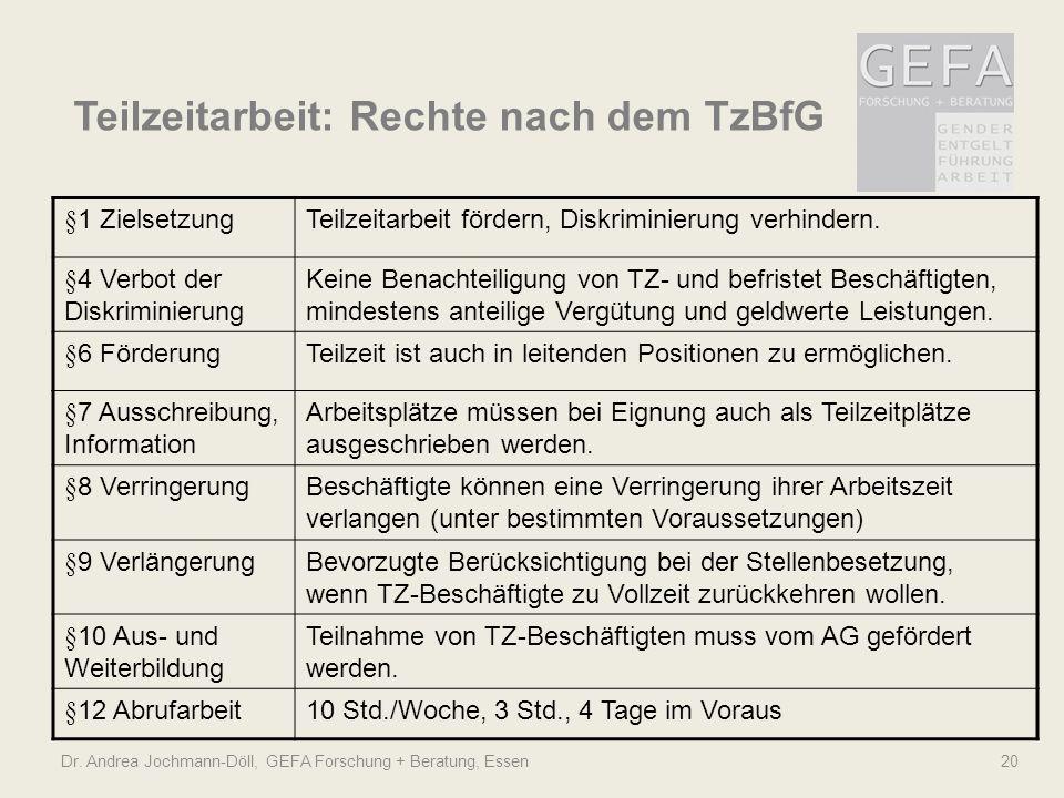 Teilzeitarbeit: Rechte nach dem TzBfG