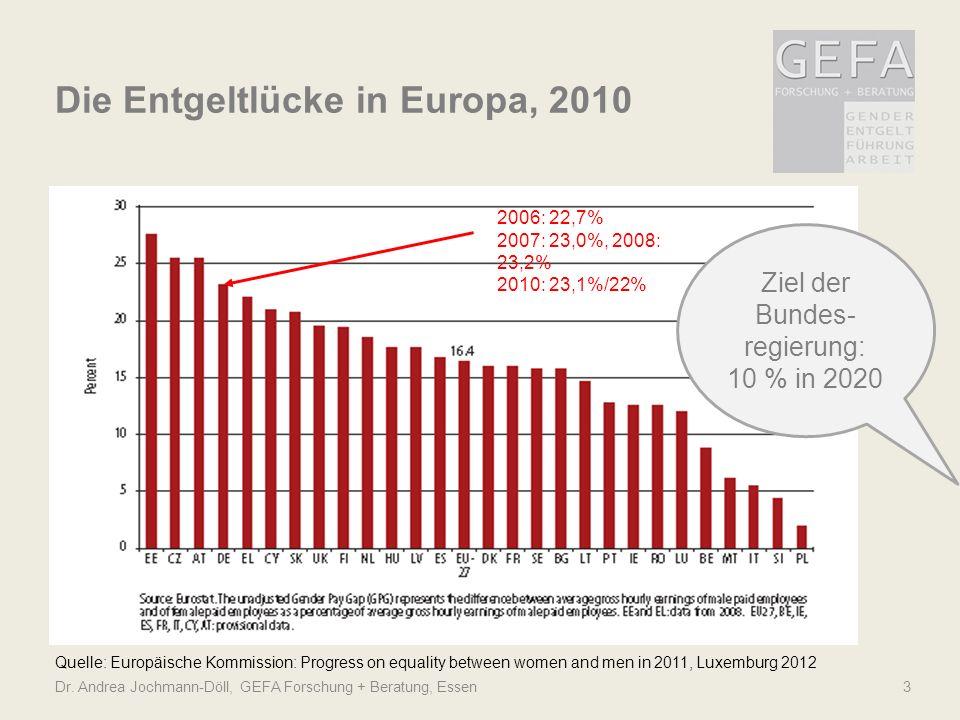 Die Entgeltlücke in Europa, 2010