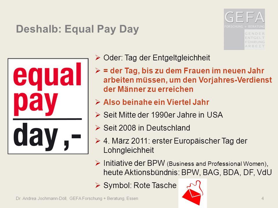 Deshalb: Equal Pay Day Oder: Tag der Entgeltgleichheit