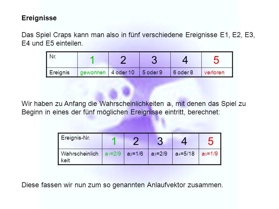 Ereignisse Das Spiel Craps kann man also in fünf verschiedene Ereignisse E1, E2, E3, E4 und E5 einteilen.