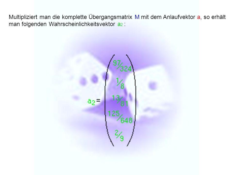 Multipliziert man die komplette Übergangsmatrix M mit dem Anlaufvektor a, so erhält man folgenden Wahrscheinlichkeitsvektor a2 :