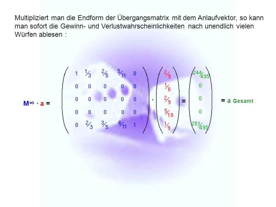 Multipliziert man die Endform der Übergangsmatrix mit dem Anlaufvektor, so kann man sofort die Gewinn- und Verlustwahrscheinlichkeiten nach unendlich vielen Würfen ablesen :