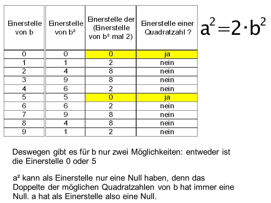 Deswegen gibt es für b nur zwei Möglichkeiten: entweder ist die Einerstelle 0 oder 5