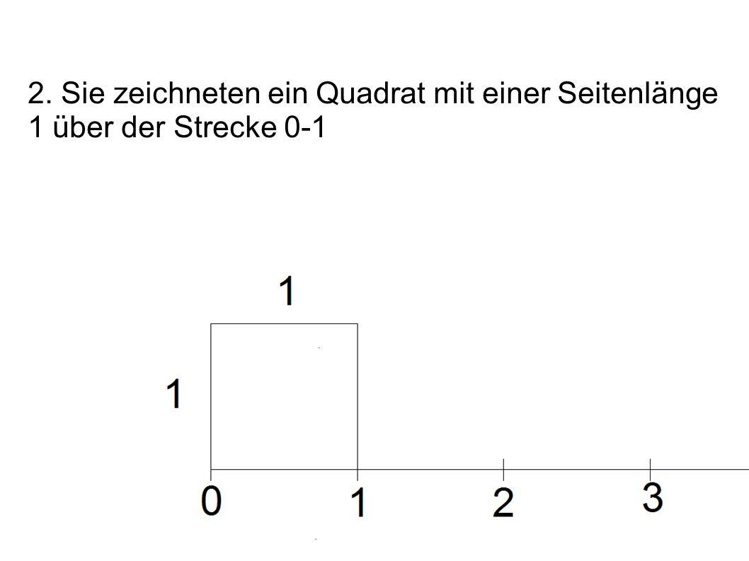 2. Sie zeichneten ein Quadrat mit einer Seitenlänge 1 über der Strecke 0-1