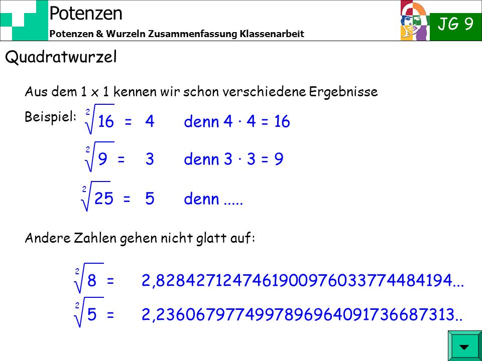 Quadratwurzel 16 = 4 denn 4 · 4 = 16 9 = 3 denn 3 · 3 = 9 25 =