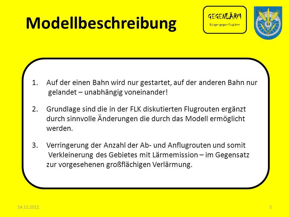 Modellbeschreibung GEGENLÄRM