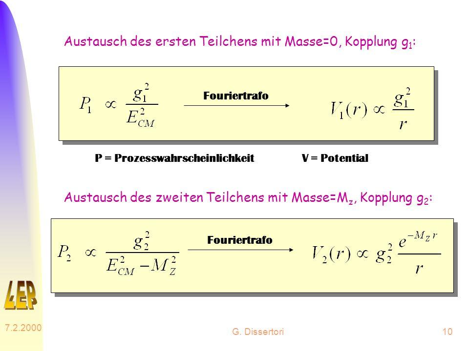 Austausch des ersten Teilchens mit Masse=0, Kopplung g1: