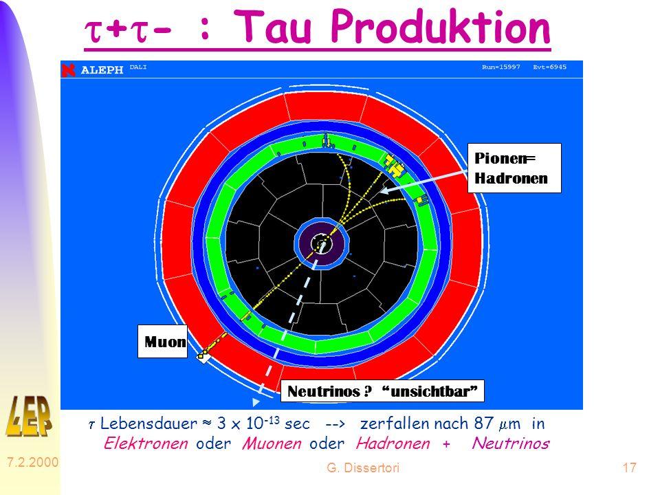 t+t- : Tau Produktion Pionen= Hadronen Muon Neutrinos unsichtbar