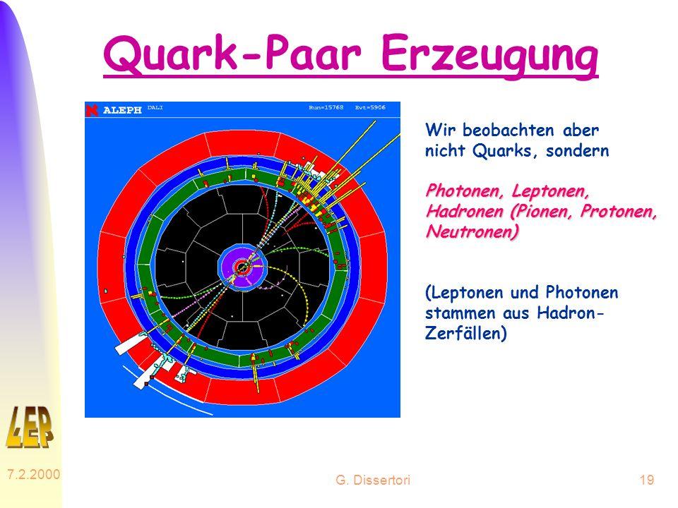Quark-Paar Erzeugung Wir beobachten aber nicht Quarks, sondern