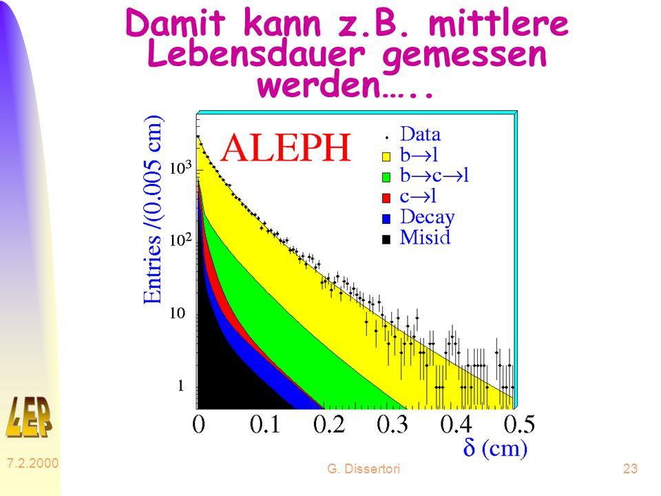 Damit kann z.B. mittlere Lebensdauer gemessen werden…..