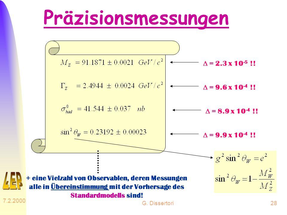 Präzisionsmessungen D = 2.3 x 10-5 !! D = 9.6 x 10-4 !!