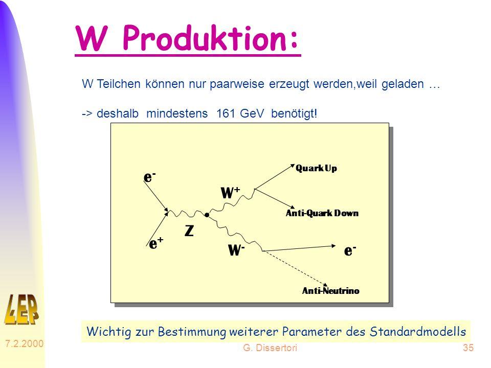W Produktion: e- W+ Z e+ W- e-