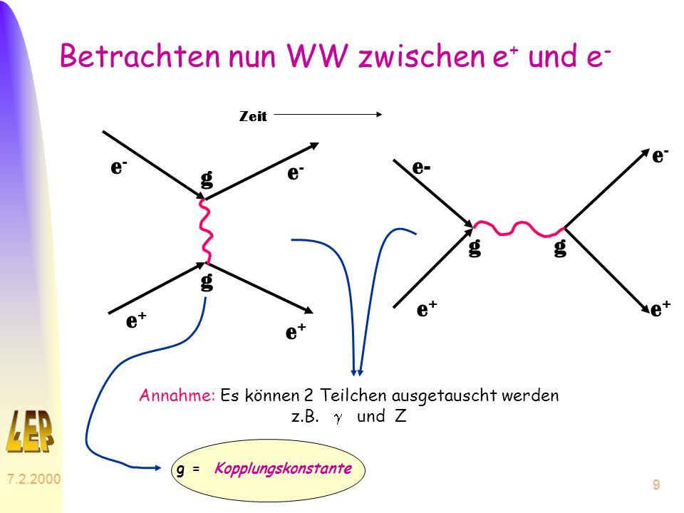 Betrachten nun WW zwischen e+ und e-