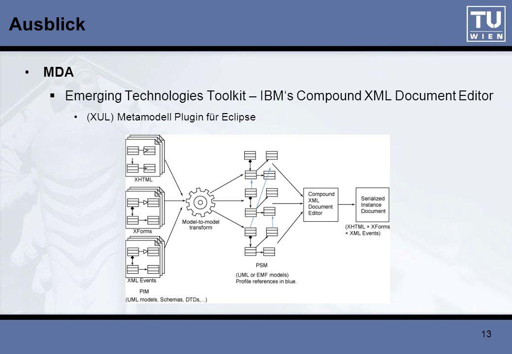 Ausblick MDA. Emerging Technologies Toolkit – IBM's Compound XML Document Editor.
