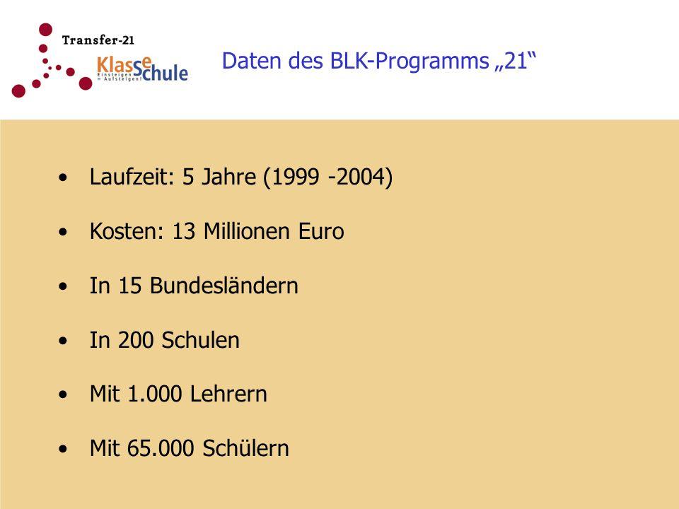 """Daten des BLK-Programms """"21"""