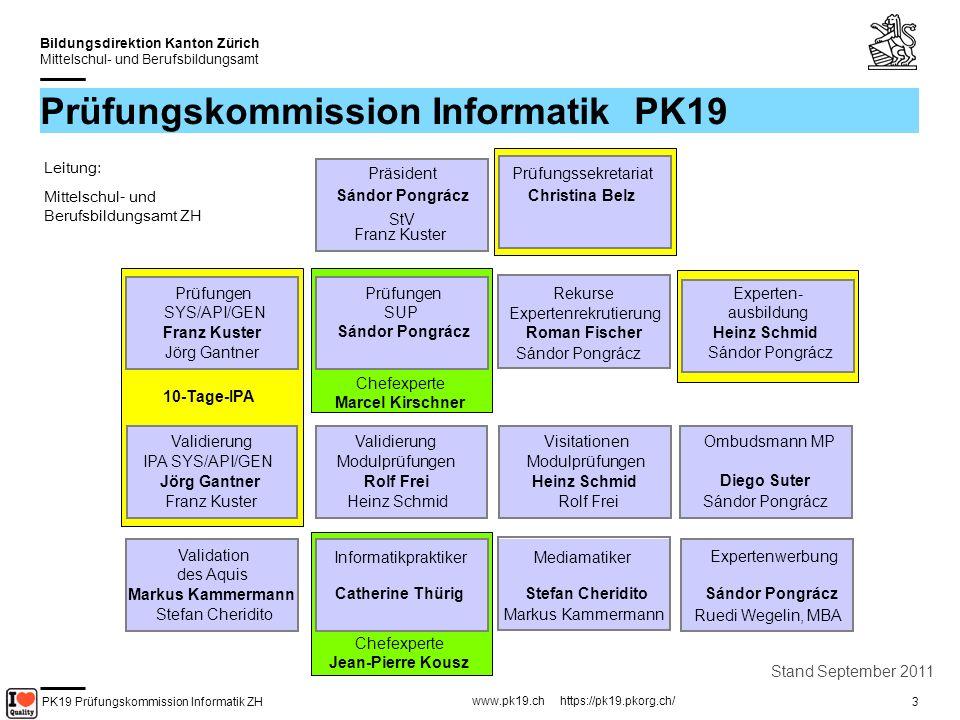Prüfungskommission Informatik PK19