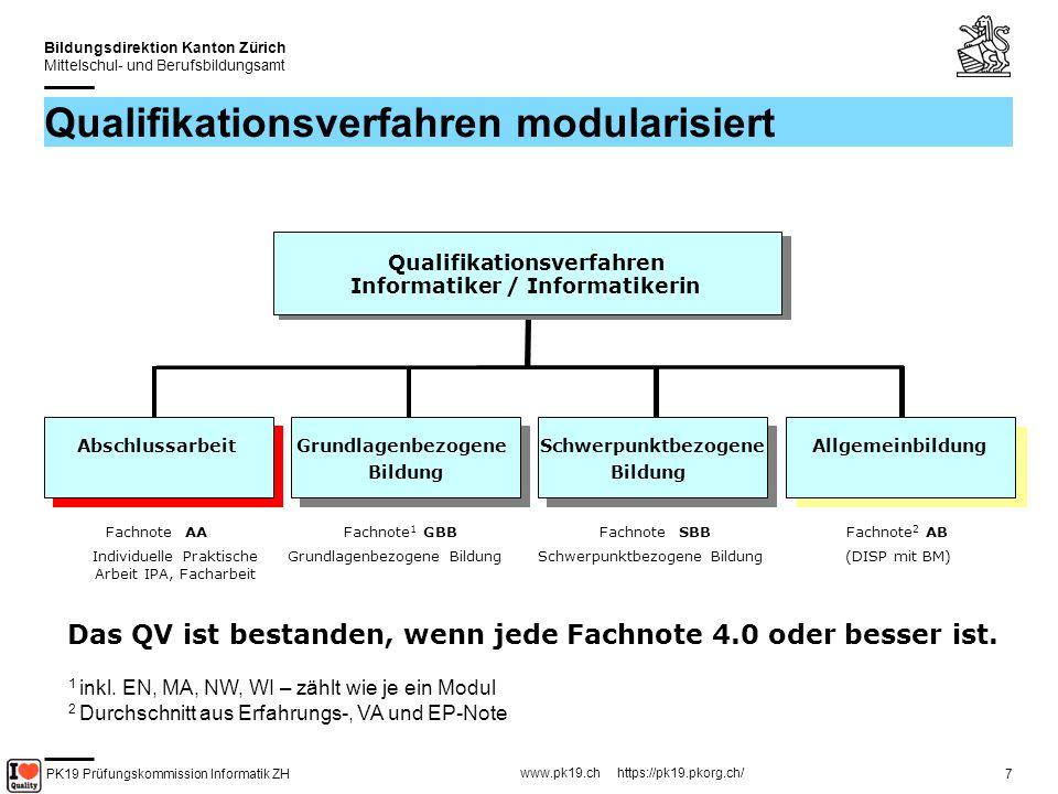 Qualifikationsverfahren modularisiert