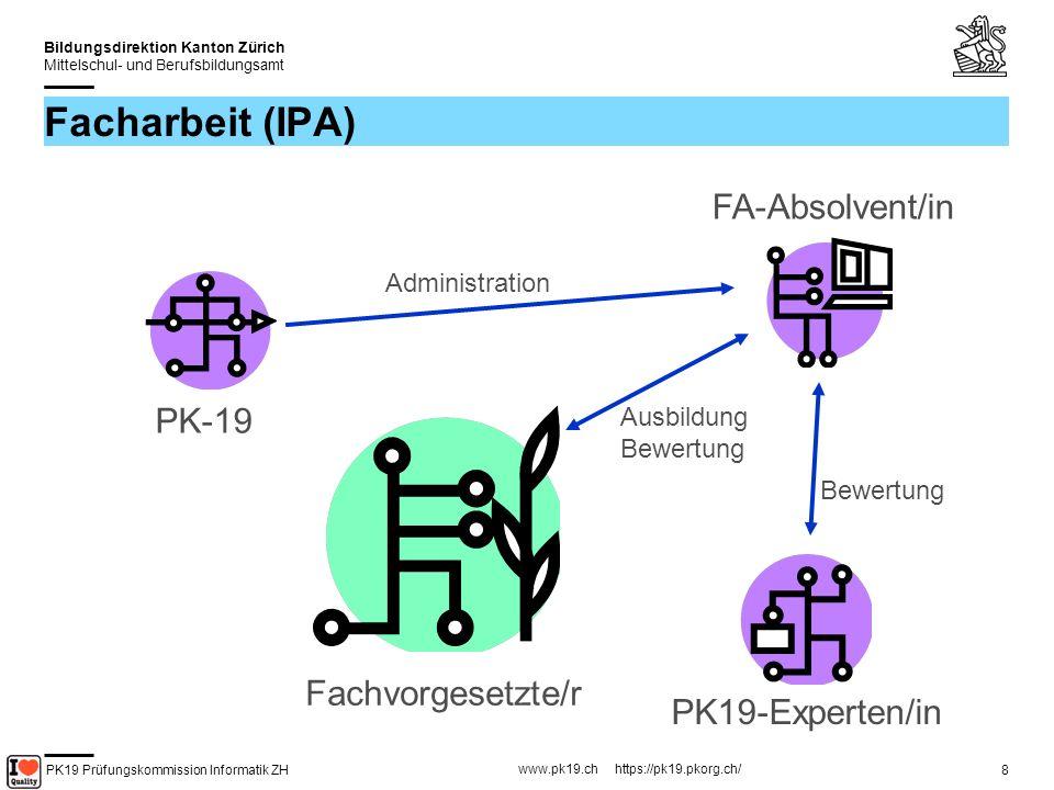 Facharbeit (IPA) FA-Absolvent/in PK-19 Fachvorgesetzte/r