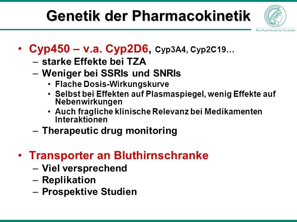 Genetik der Pharmacokinetik