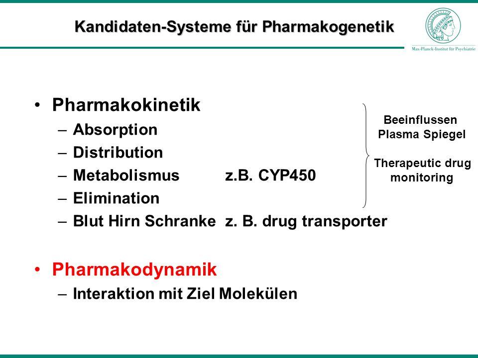 Kandidaten-Systeme für Pharmakogenetik