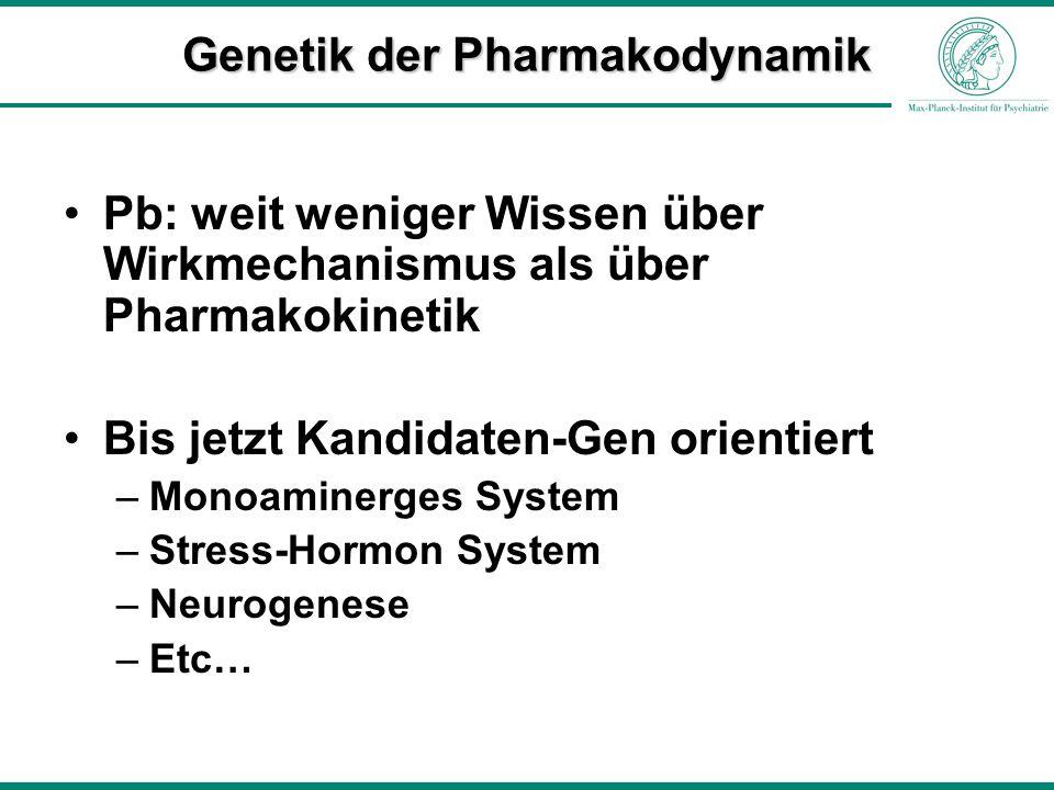 Genetik der Pharmakodynamik