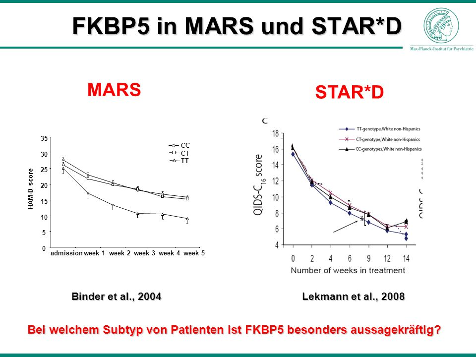 FKBP5 in MARS und STAR*D MARS STAR*D