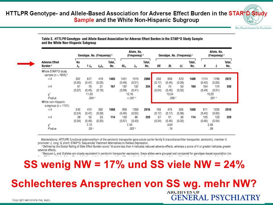 SS wenig NW = 17% und SS viele NW = 24%
