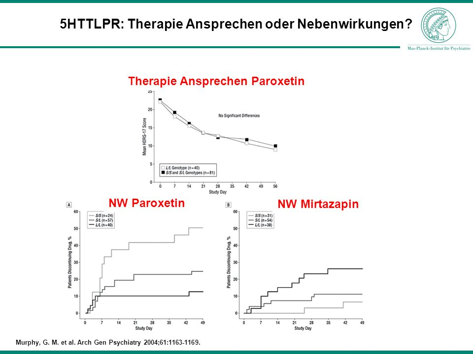 5HTTLPR: Therapie Ansprechen oder Nebenwirkungen