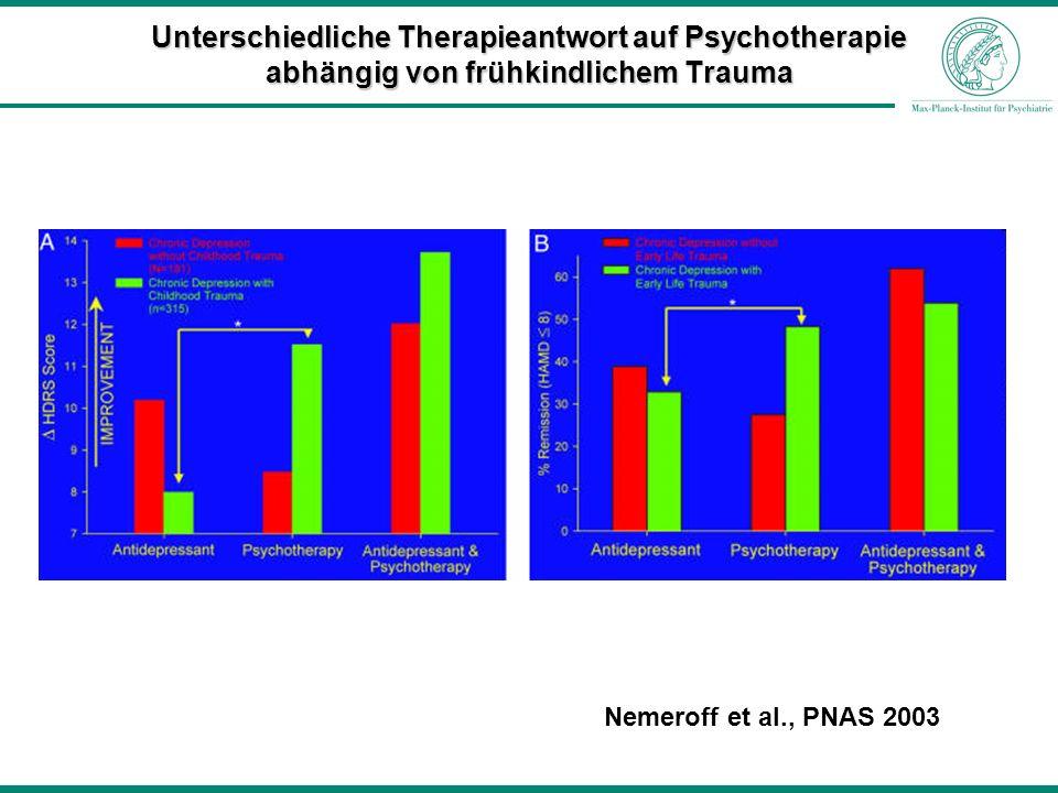 Unterschiedliche Therapieantwort auf Psychotherapie abhängig von frühkindlichem Trauma