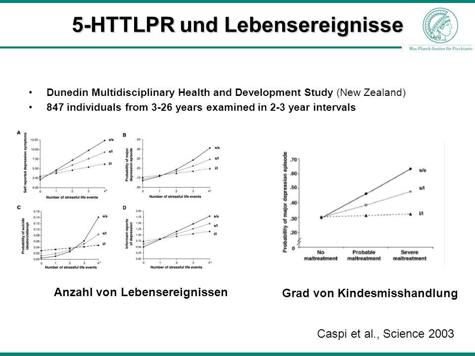 5-HTTLPR und Lebensereignisse