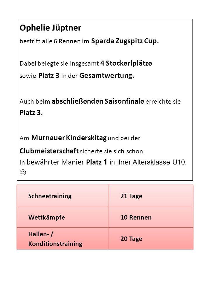 Ophelie Jüptner bestritt alle 6 Rennen im Sparda Zugspitz Cup.