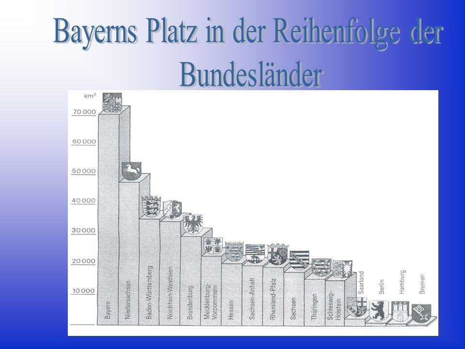 Bayerns Platz in der Reihenfolge der