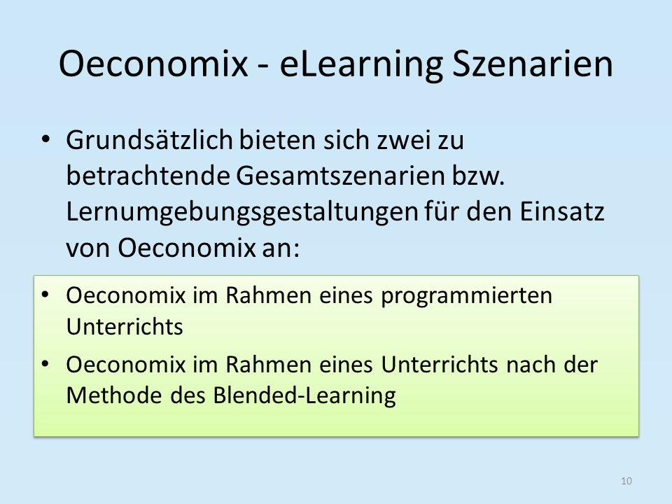 Oeconomix - eLearning Szenarien