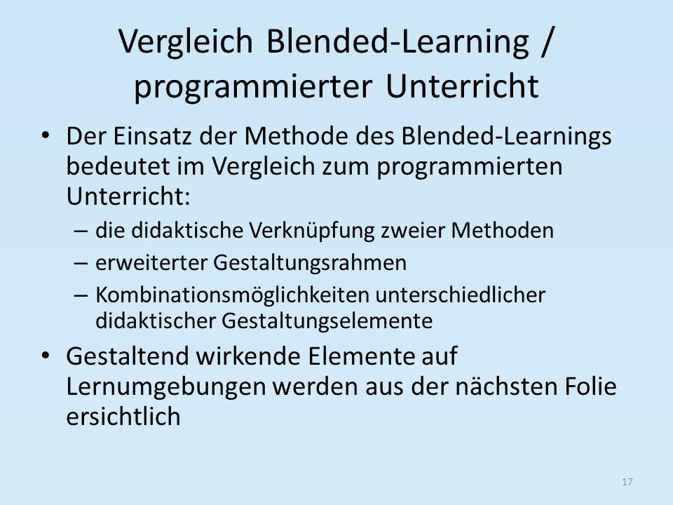Vergleich Blended-Learning / programmierter Unterricht