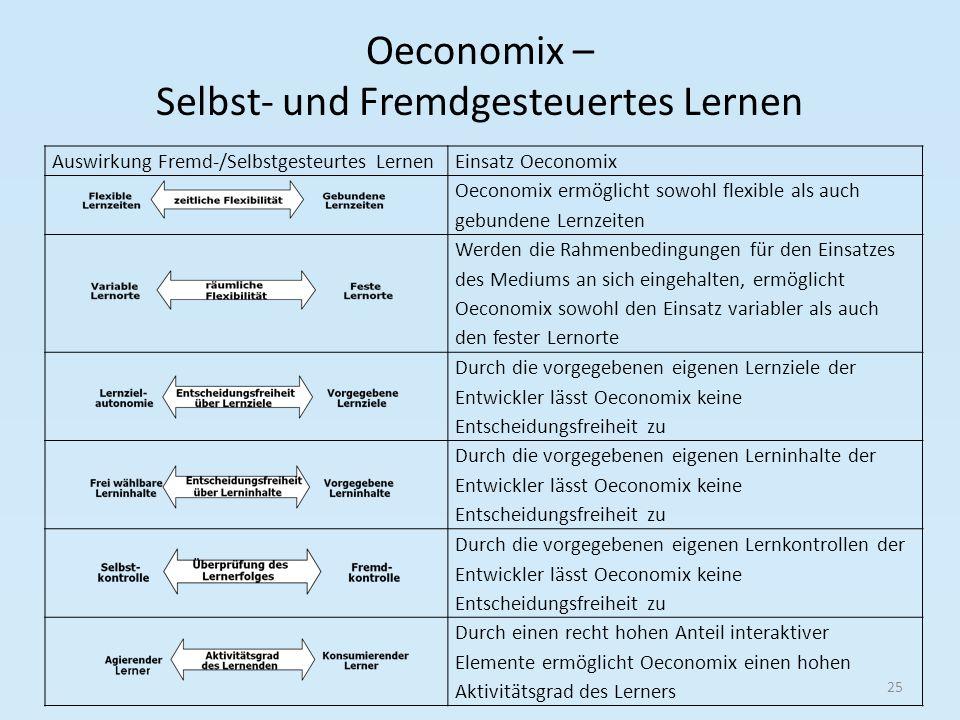Oeconomix – Selbst- und Fremdgesteuertes Lernen