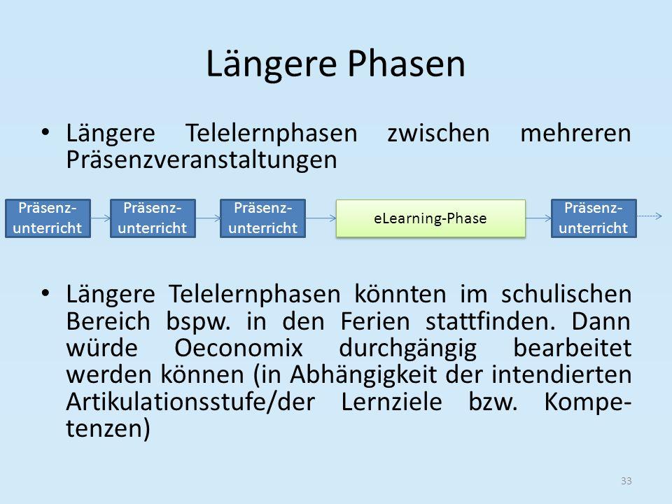 Längere Phasen Längere Telelernphasen zwischen mehreren Präsenzveranstaltungen.