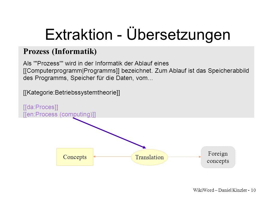 Extraktion - Übersetzungen