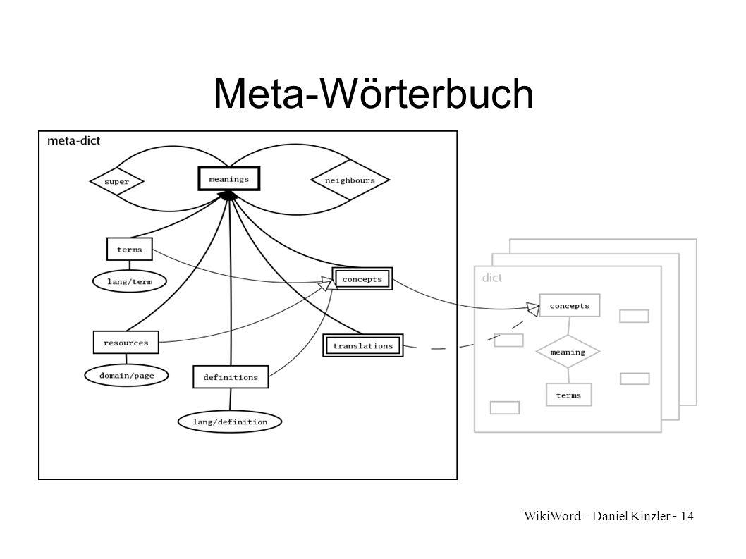 Meta-Wörterbuch