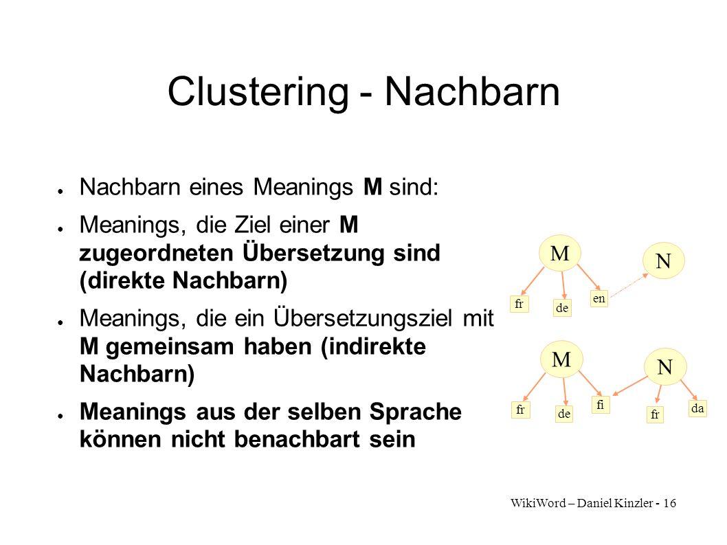 Clustering - Nachbarn Nachbarn eines Meanings M sind: