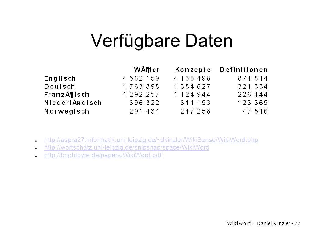 Verfügbare Daten http://aspra27.informatik.uni-leipzig.de/~dkinzler/WikiSense/WikiWord.php. http://wortschatz.uni-leipzig.de/snipsnap/space/WikiWord.