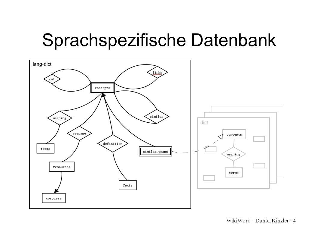 Sprachspezifische Datenbank