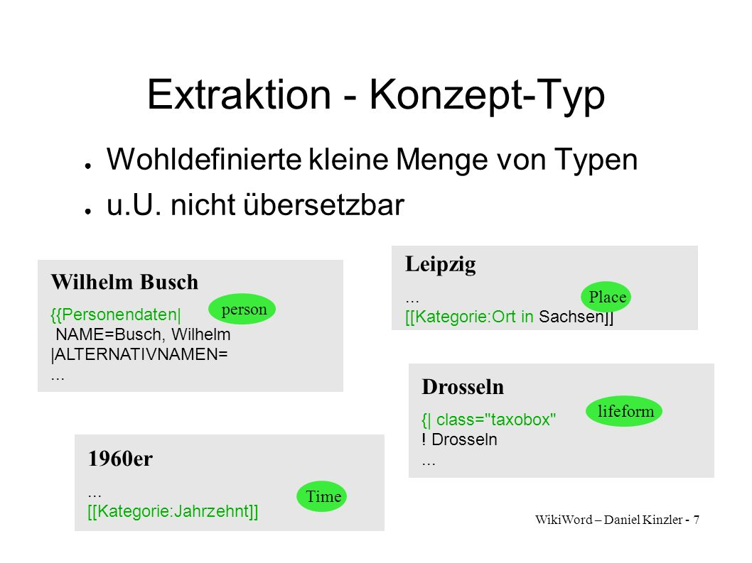 Extraktion - Konzept-Typ