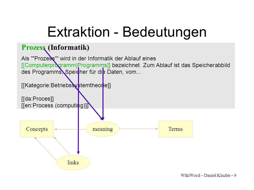Extraktion - Bedeutungen