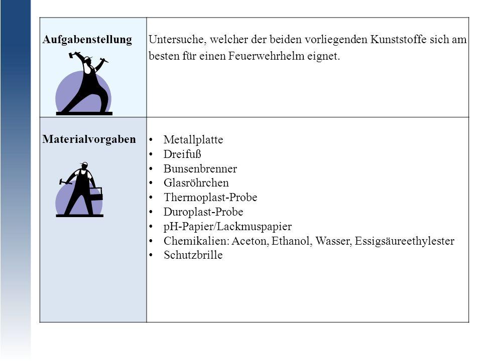 Kunststoffe Fach: Chemie Jahrgangstufe: 9./10. Autor: Jan Raiser ...